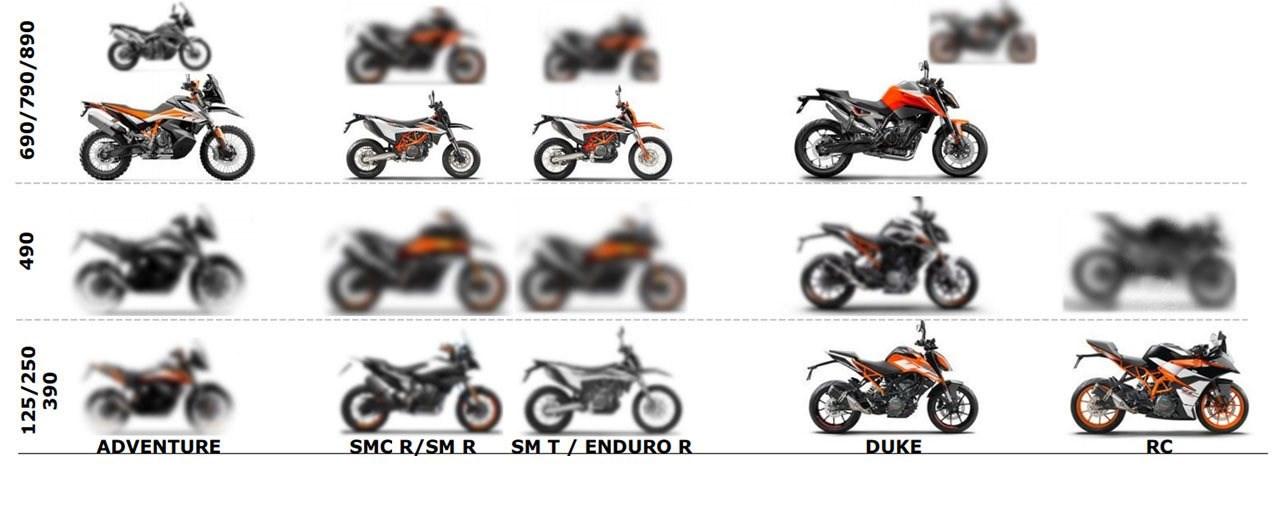 KTM Modelle in Entwicklung geleakt!
