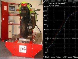 Bei uns ist es möglich Ihre Maschine auf einem Amerschläger p4- Leistungsprüfstand zu testen. Vereinbaren Sie einfach hier einen Termin mit uns.Nachfolgend einige Einzelheiten: Messungen an Maschinen, Motoren und Prüfanlag...