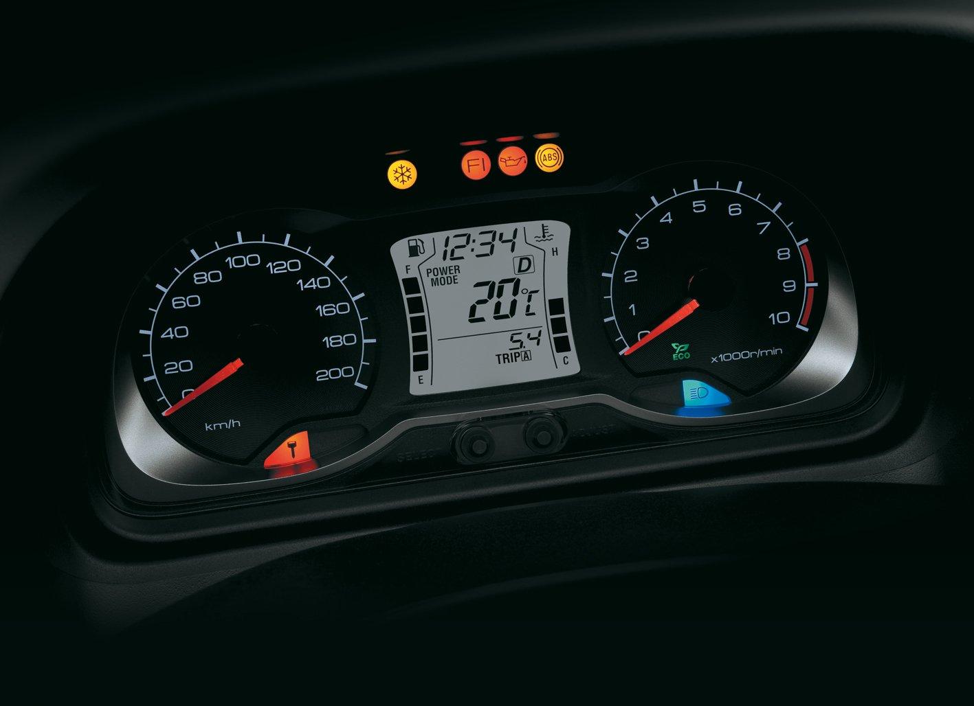 Suzuki Burgman 650 Executive Bilder Und Technische Daten