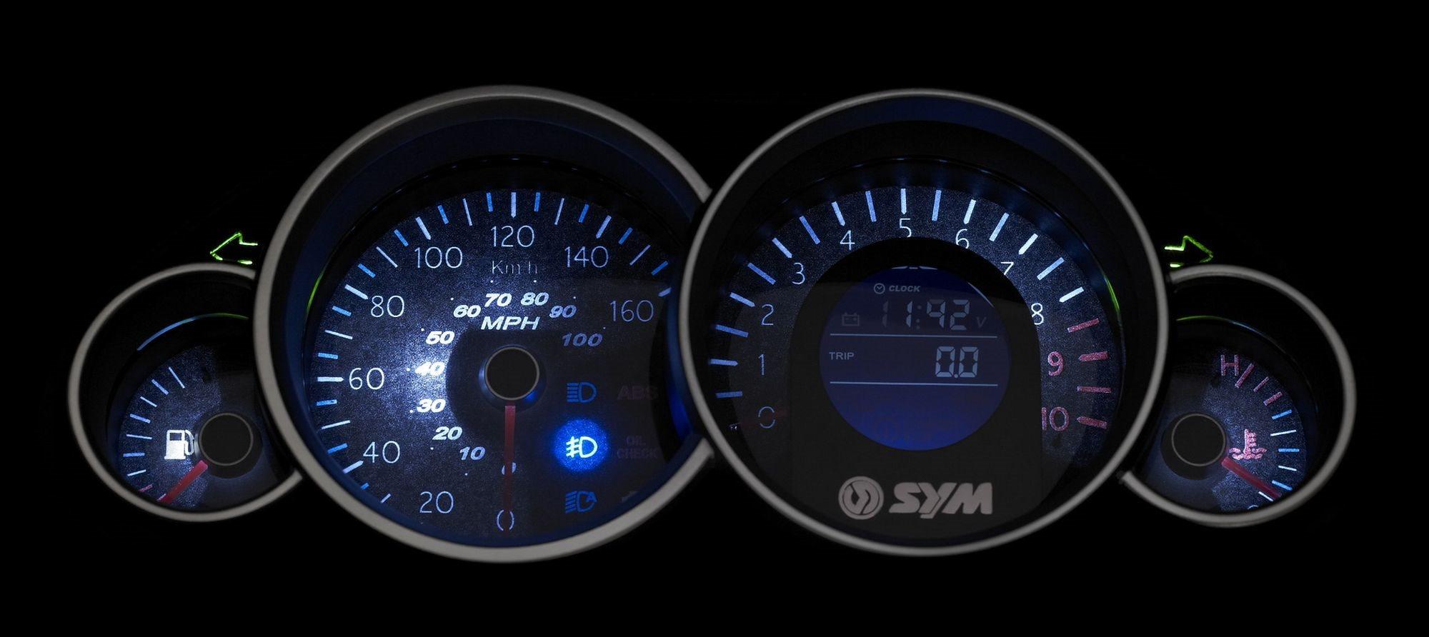 Sym GTS 125