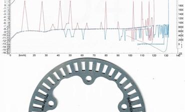 Kübler Sensorrad Vespa GTS HPE ab 2019