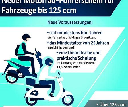 Auto Center Brenner GmbH-News: 125er fahren mit Autoführerschein