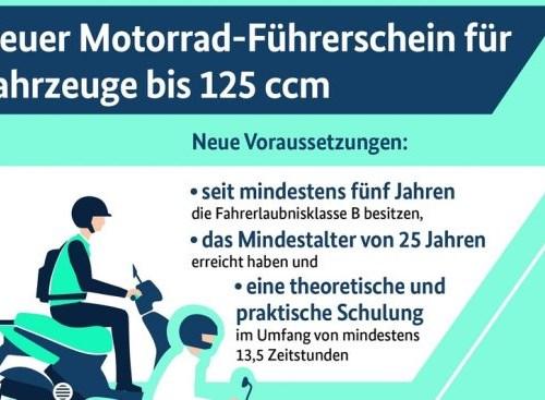 NEWS 125er fahren mit Autoführerschein möglich