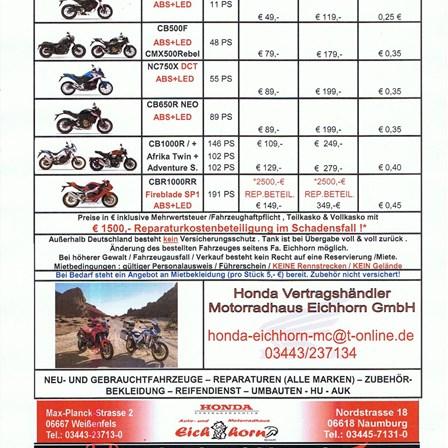 Honda Motorradvermietung 2020