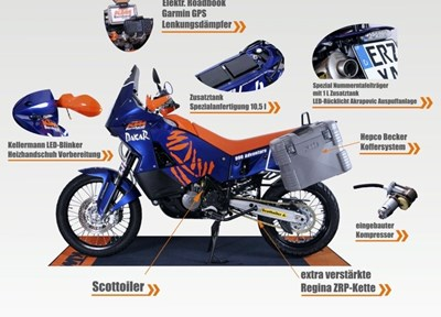KTM 990 Adventure Stark umgebaut