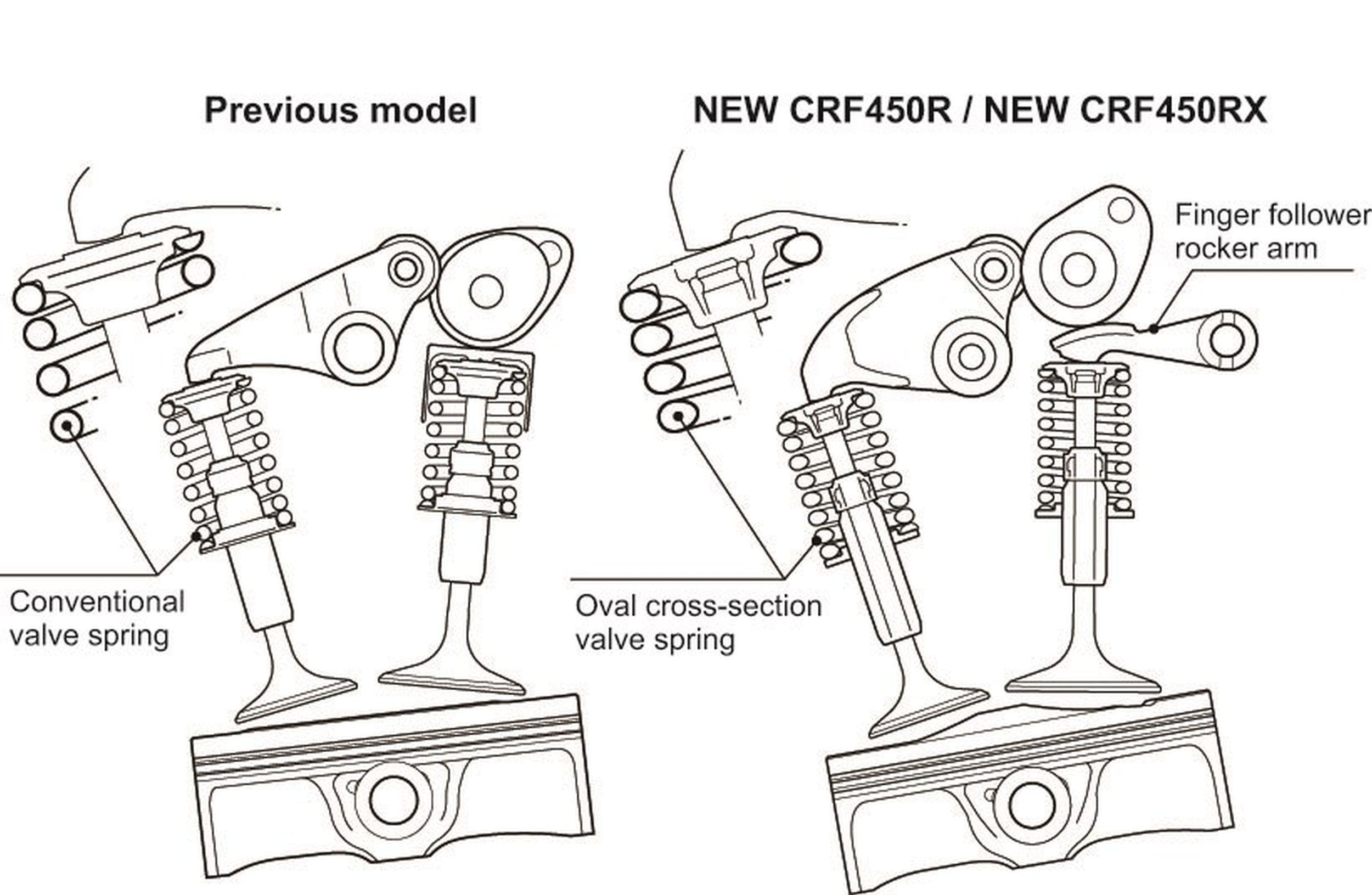 Gebrauchte Honda CRF 450 RX Motorräder kaufen